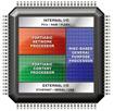 FortiASIC CPU