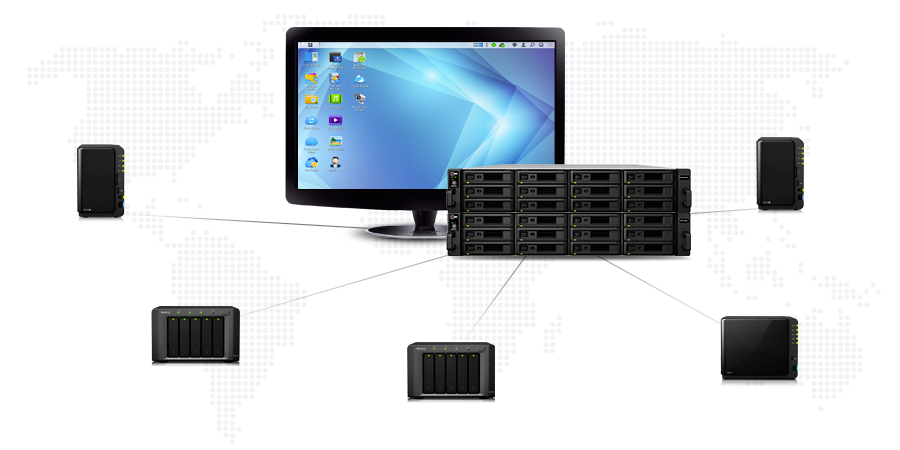 Synology CMS (System centralnego zarządzania)