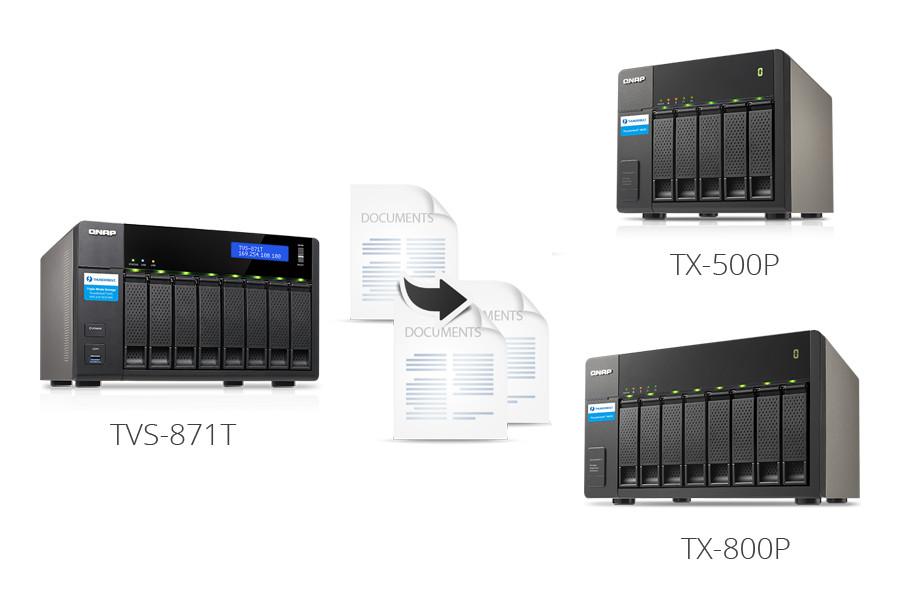 Wydajne rozwiązanie do backupu serwera Thunderbolt NAS