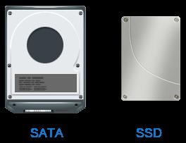 Elastyczny wybĂłr dyskĂłw SATA SSD