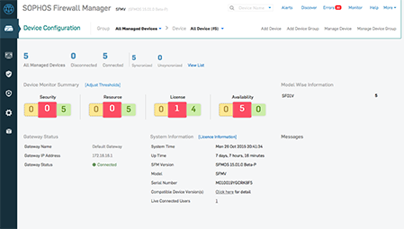 Sophos Firewall Manager